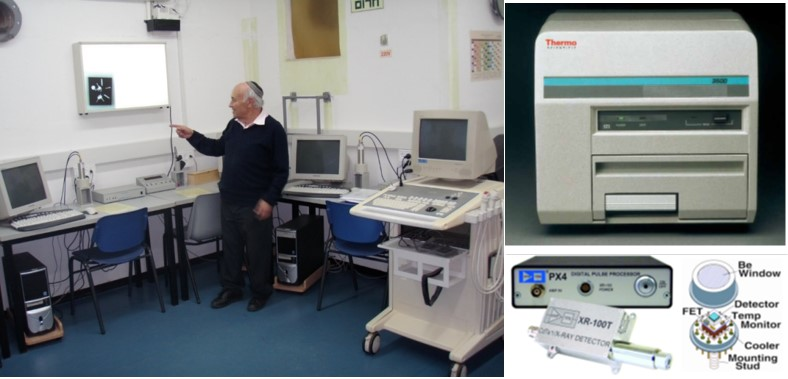 The Schlesinger Family Medical Radiation Protection, Training, Information and Research Center
