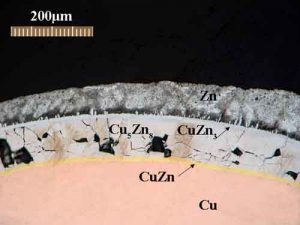 Zn diffusion coating on Cu