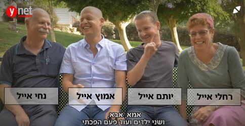 המחלקה ללימודי ארץ ישראל וארכיאולוגיה באוניברסיטת אריאל
